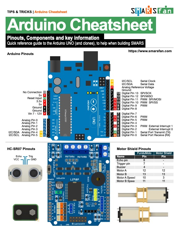 Arduino Cheat Sheet image
